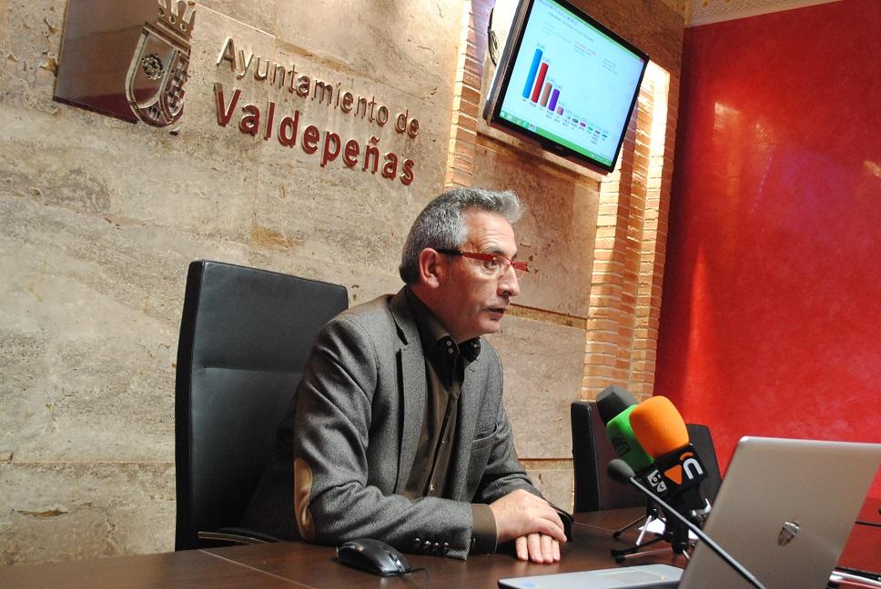 D-20 Valdepeñas: PP (34,48%), PSOE (27,68%), C's (16,24%), Podemos (14,59%)