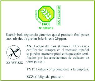 Formas de identificar productos sin gluten seguros