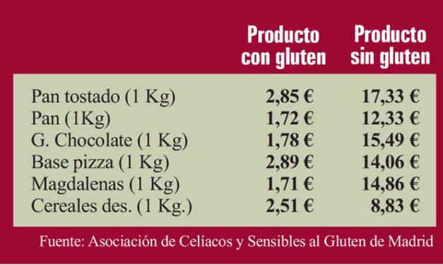 El precio de seguir una dieta sin gluten